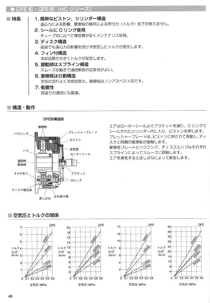 旭精工气动离合器48 nexen-asahi