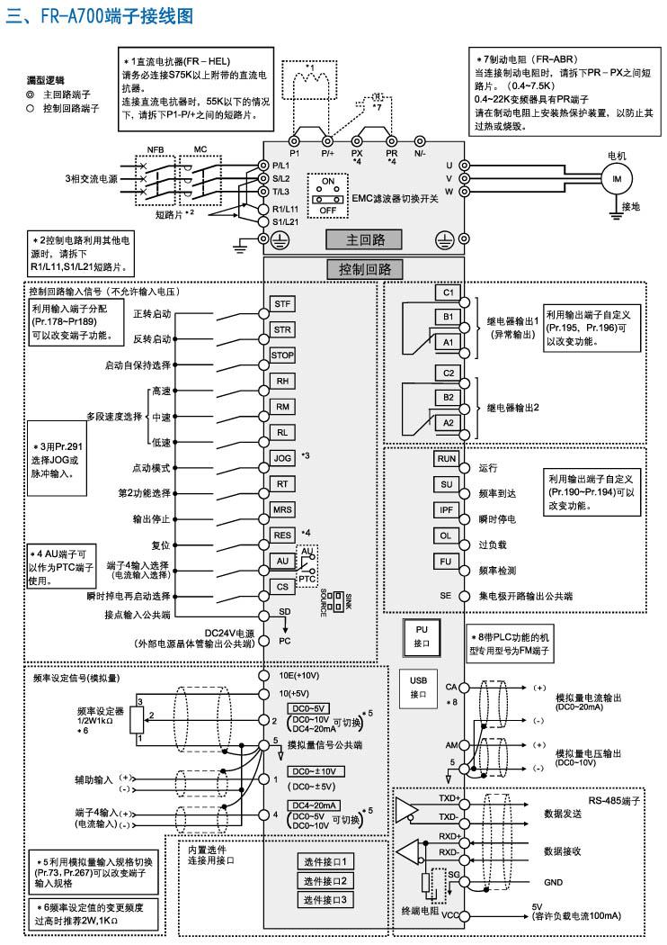 三菱变频器fr-a700端子接线图; 三菱变频器; 电机调速器接线图图片