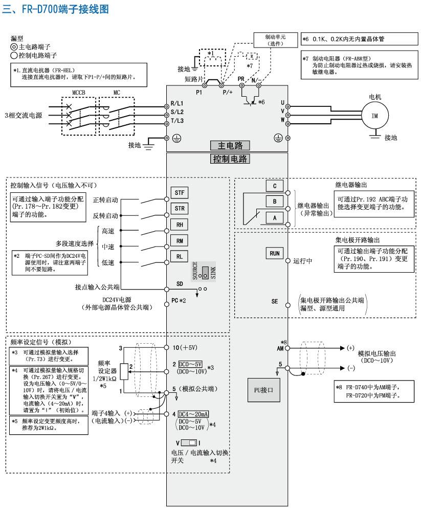 三菱变频器fr-d700端子接线图
