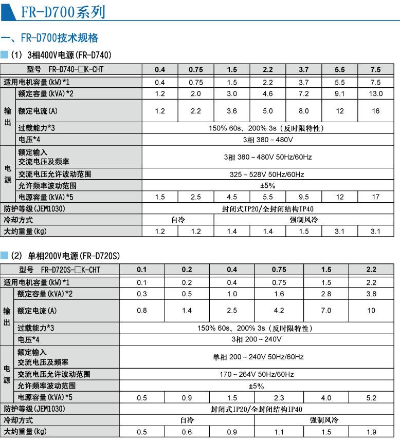 三菱变频器fr-d700技术规格