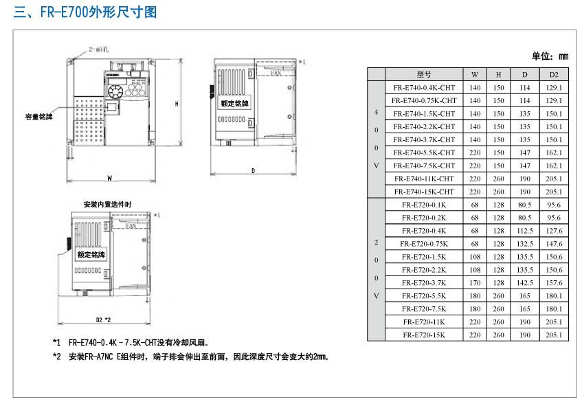 三菱变频器fr-e700尺寸图